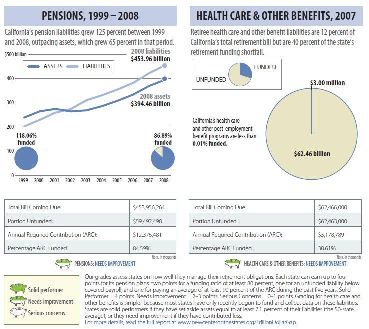 pew_pensions