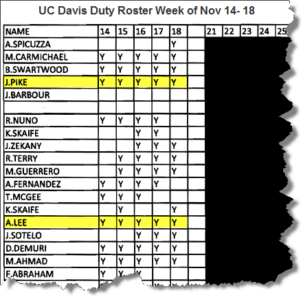 UCD-Duty-Roster.png