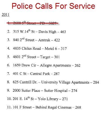 calls-for-service