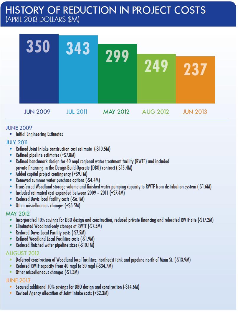 Infographic-w-d-cwa