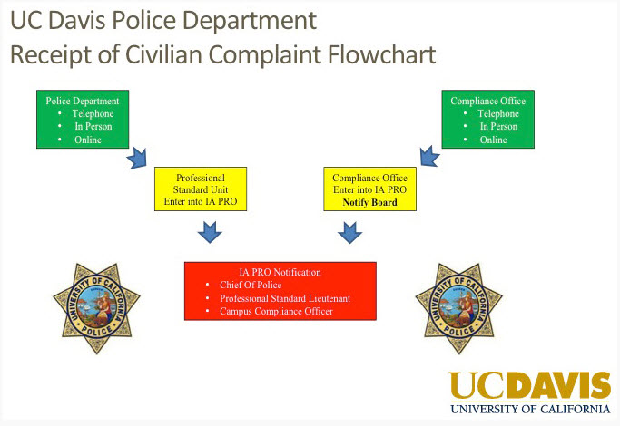 ucd-police-oversight-1