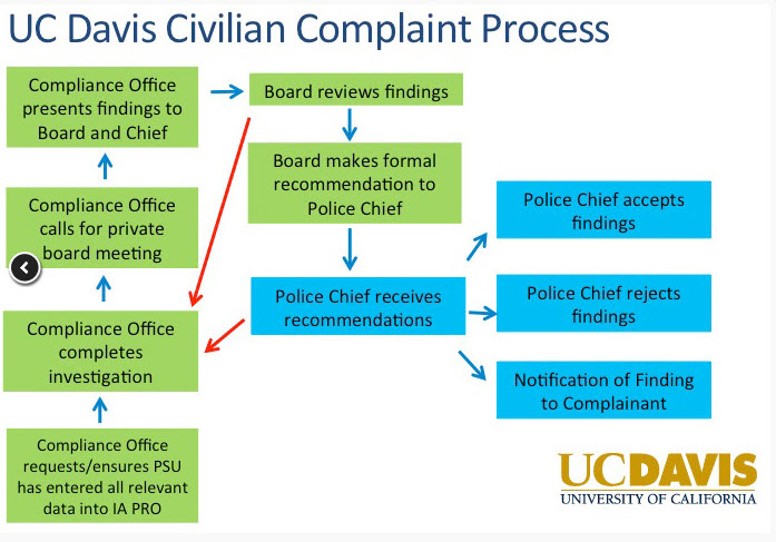 ucd-police-oversight-2