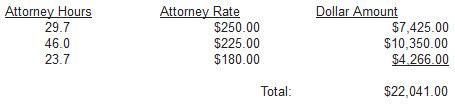 Crawford-attorney