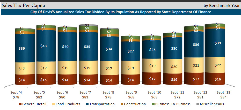 Sales-Tax-3